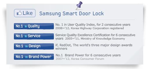ทำไมถึงเลือก กลอนประตูดิจิตอล Samsung Smart Doorlock