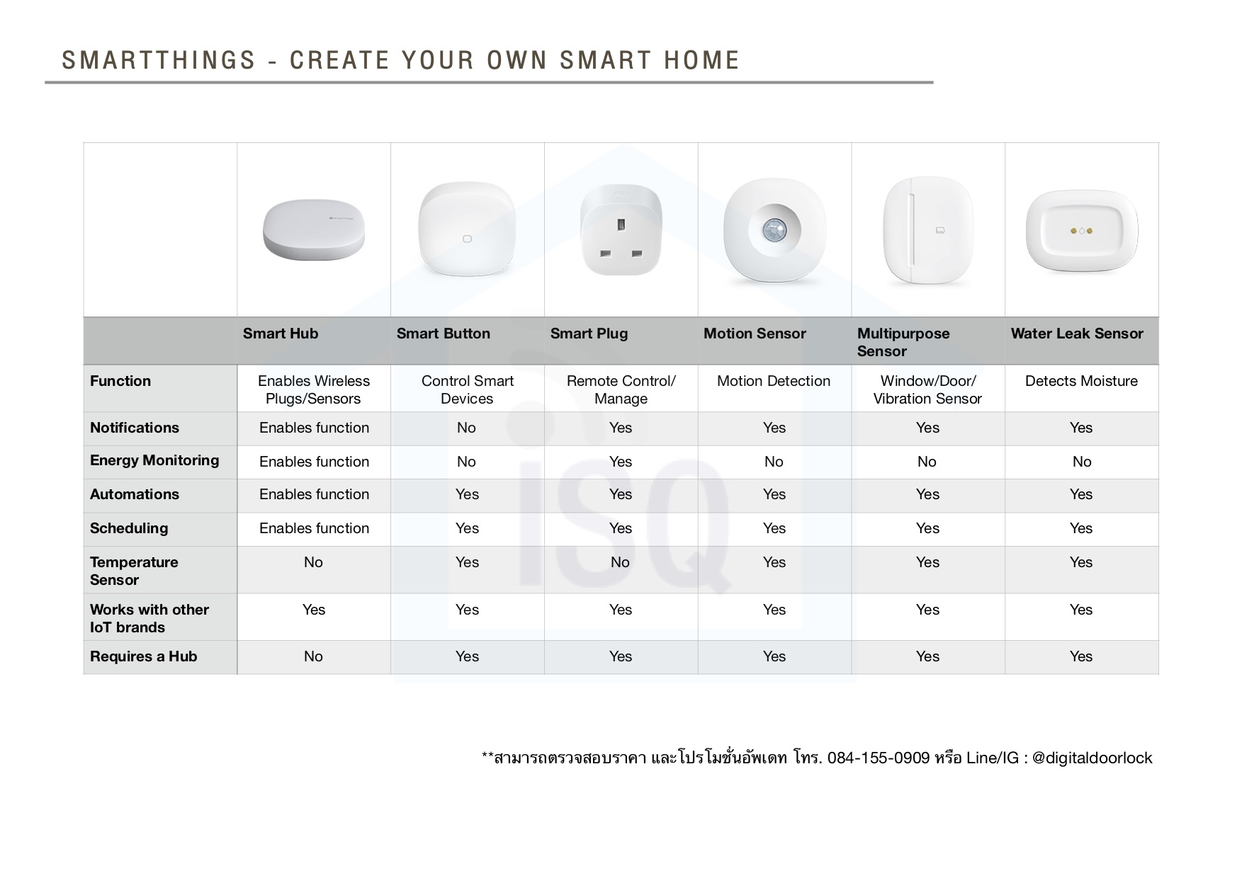 Samsung smartthings smart home smart life