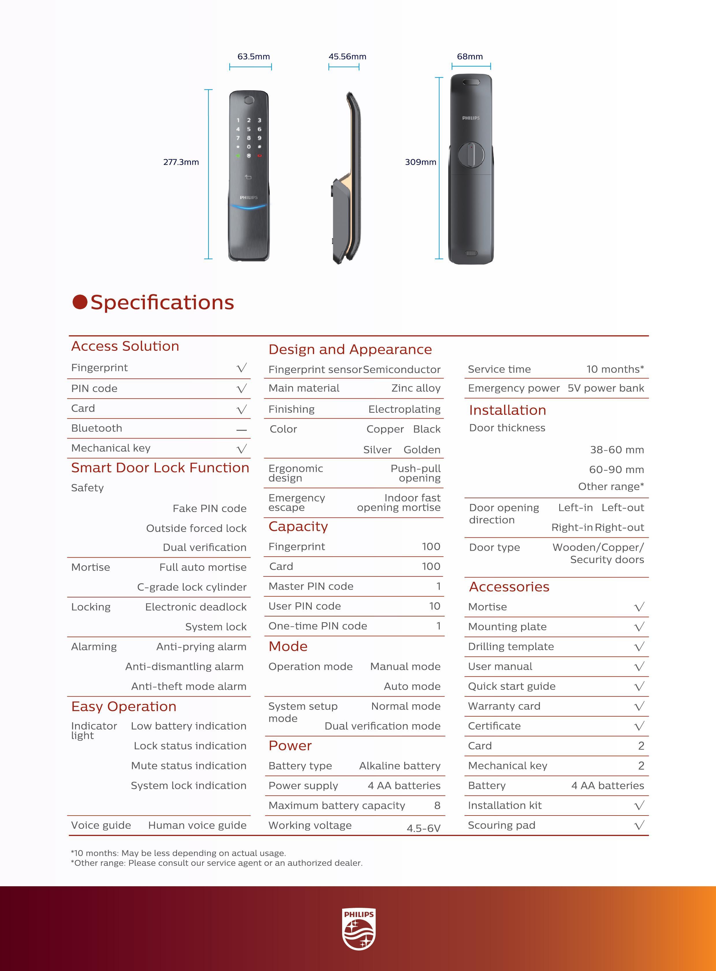 กลอนดิจิอล Philips Easy Key 6100