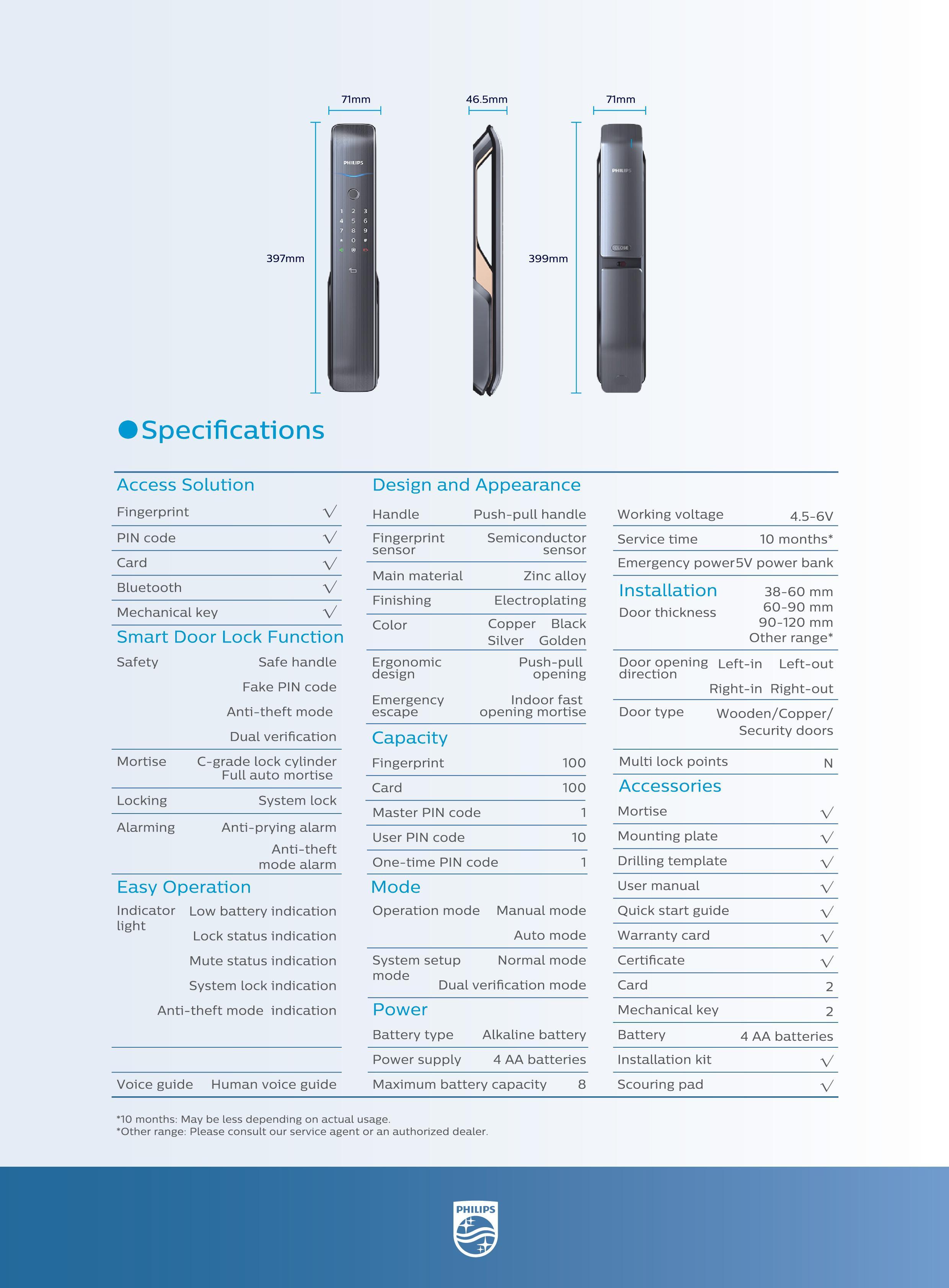 กลอนดิจิอล Philips Easy Key 9200