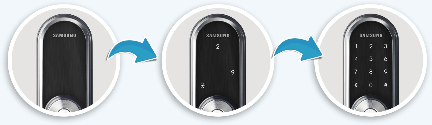 Samsung SHP-DS510